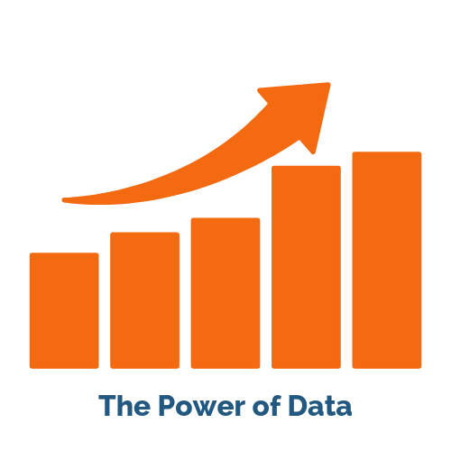 the power of data